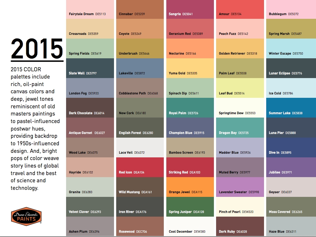 Fall Wedding Color Trends 2015-2016