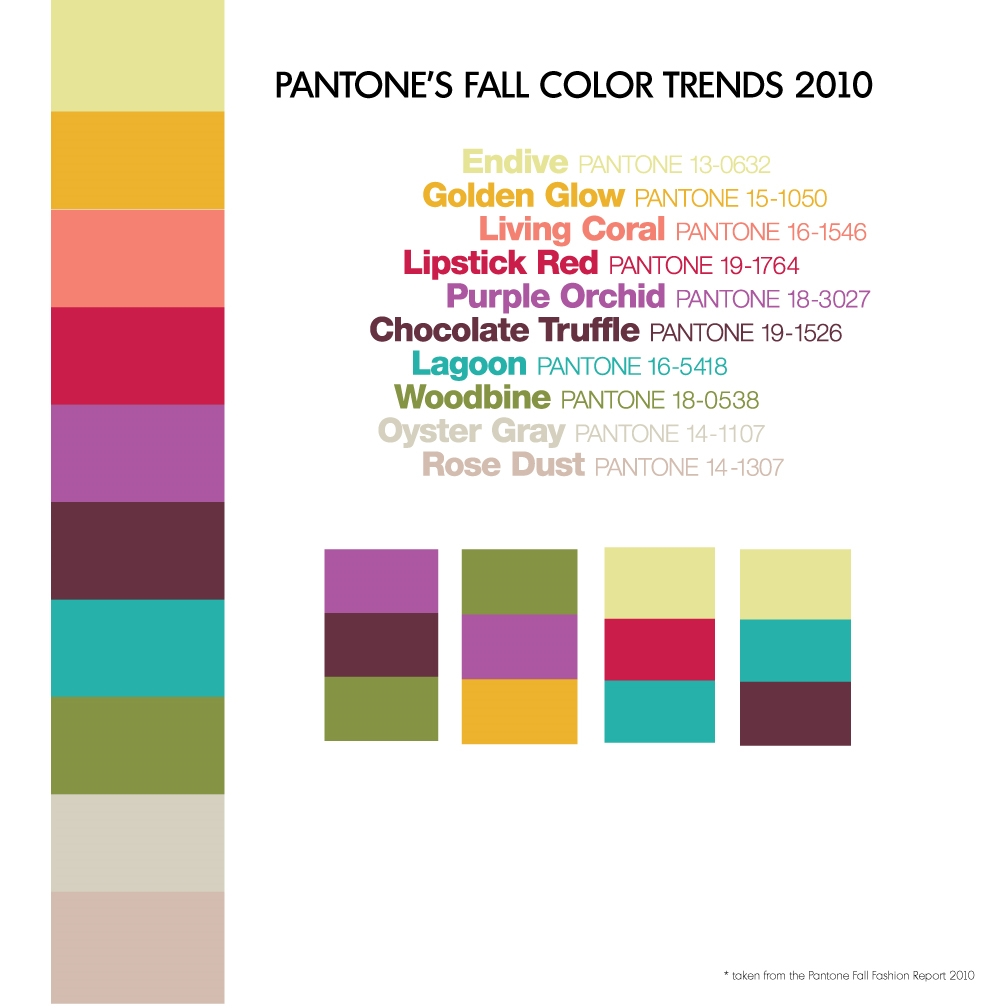 Fall/Spring Color Trends Pantone 2014-2015