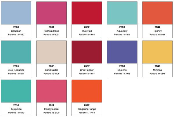 ... Spring 2014 Color Trends Pantone 2014-2015 | Fashion Trends 2014-2015