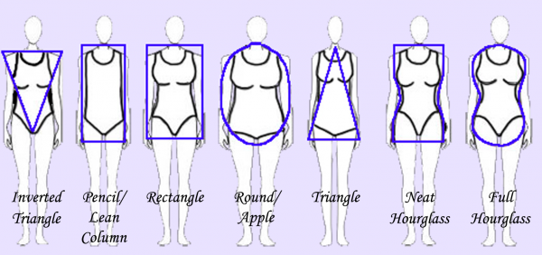 Wedding Dress Styles For Body Shapes 2014-2015