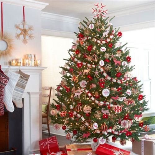 ... for decorating your Christmas tree with ornaments, garlands, and more