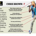Chris_Browns_Good_Morning_America_Outfit_Given_F_By_Womens_Wear_Pictures