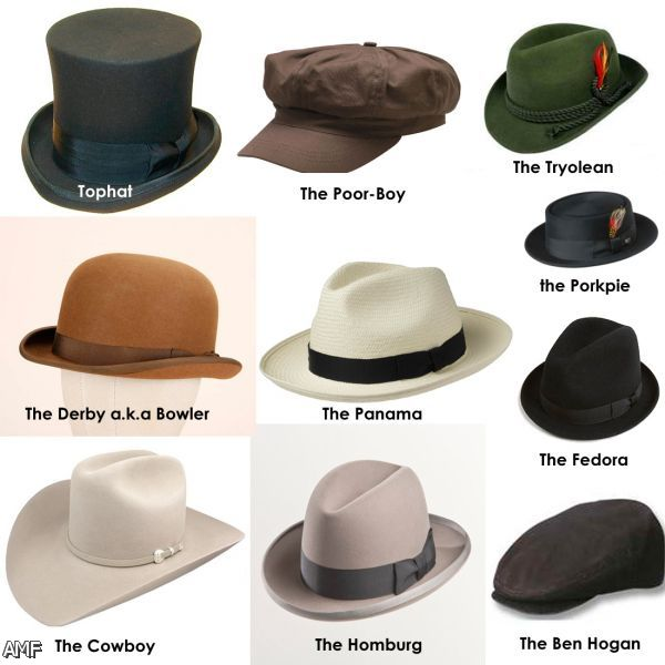 Different Types Of Hats For Women 2015-2016  4a2f6c961